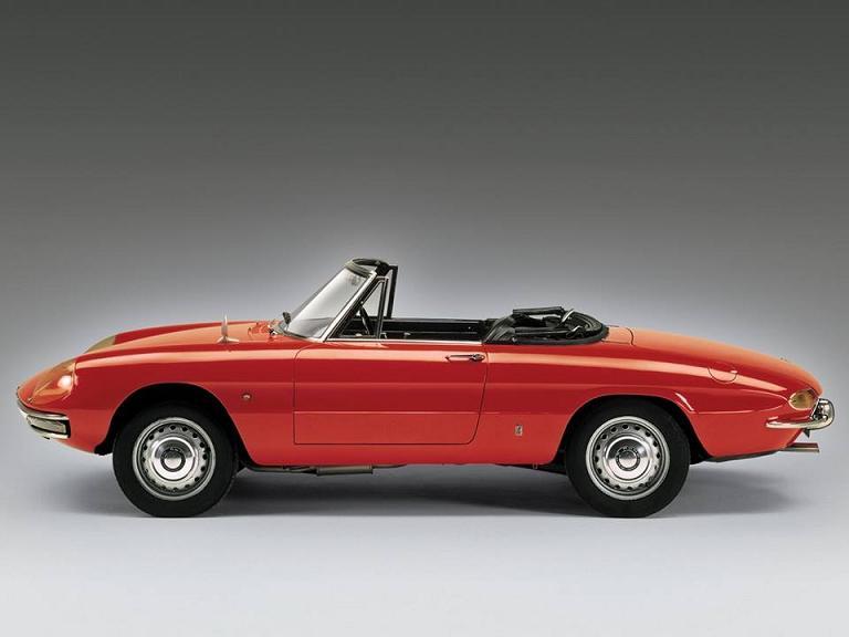 Alfa Romeo 1600 Duetto